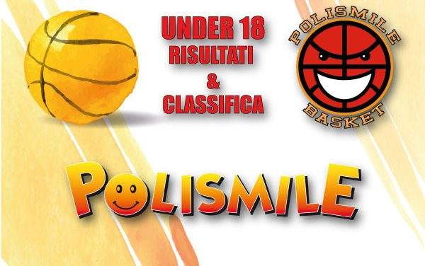 Under 18: Risultati e Classifica