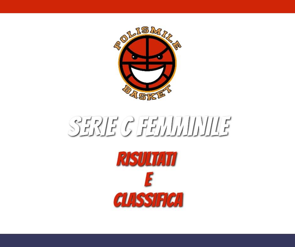 Serie C – Seconda giornata